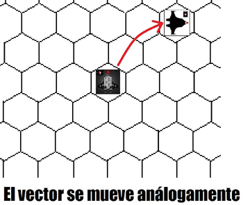 Movimiento del vector