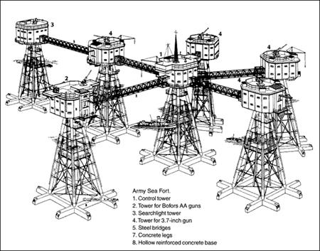 Modelo de varias plataformas
