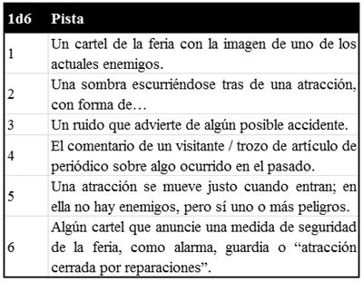 Tabla de Pista