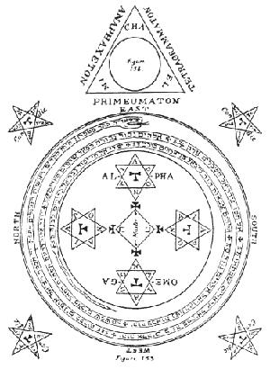 Símbolo mágico. Fuente: https://en.wikipedia.org/wiki/Magic_circle